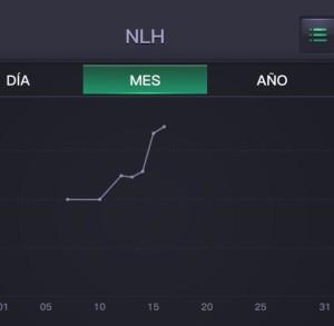 Resultados en cash de jugadores chilenos vs otros países.